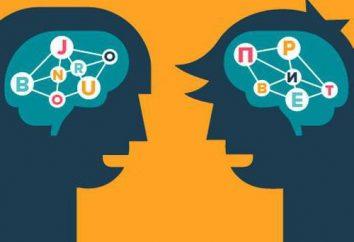 Le variazioni del linguaggio come un cambiamento di coscienza, o indifferente – è …