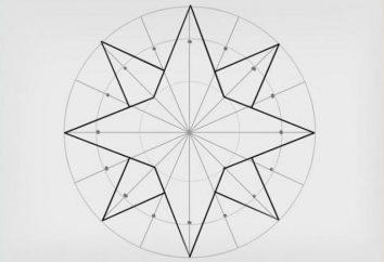 Jak narysować kompas w etapach