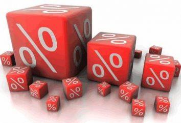 La capitalisation du dépôt – elle donne à l'investisseur?