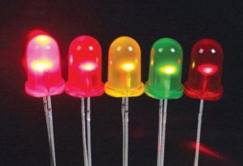 LED lampeggianti: denominazione, descrizione