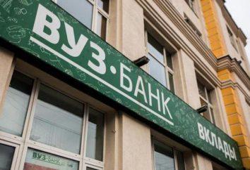 """VUZ-Bank"" (Tyumen): adresses, critiques"