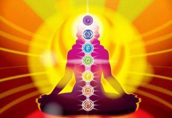 Qual é o chakra onde não é responsável pelo que?