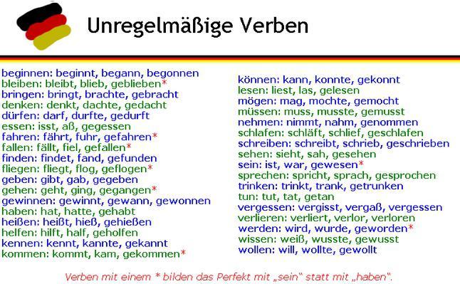 Verbes Irreguliers Linguistiques Et Caracteristiques Allemand De Leur Etude