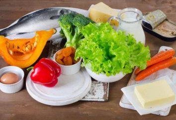 Szkodliwe i użytecznych w trzustce. Jakie pokarmy są dobre dla wątroby i trzustki: lista