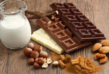 Air Schokolade: Kalorien, nützliche Eigenschaften, Nutzen und Schaden