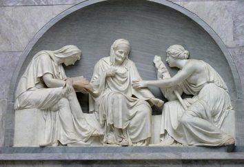 Moira – la dea del destino: i nomi e le attività