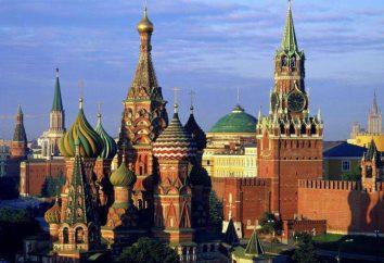 Activités Moscou en anglais: du Kremlin au centre international « Moscow City ».