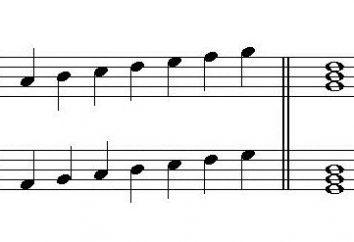 Gamma em maioridade. G Major: partituras