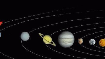 Was ist der weiteste Planet des Sonnensystems?