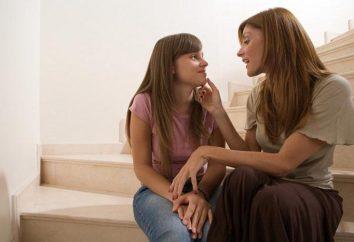 rêve de fille: le livre de rêve. Le sens et l'interprétation du rêve