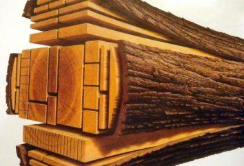 Die Berechnung des Hubraums von Schnittholz: Grundregeln