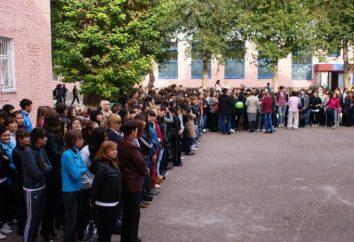 Sterlitamak multi-profesional: especialidad y opiniones de los estudiantes