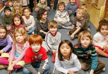 Le développement de la parole dans le groupe principal de la maternelle: leçons et sujets