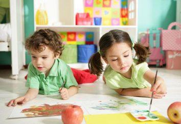 Jak sprawdzić kolejkę do przedszkola? Czeboksary dostarczenie e-usługi
