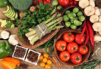 Les protéines, graisses, hydrates de carbone: une table des matières dans les produits