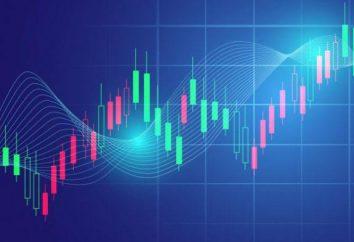 câmbio de mercado e OTC: Quais são comerciantes FOREX silenciosas