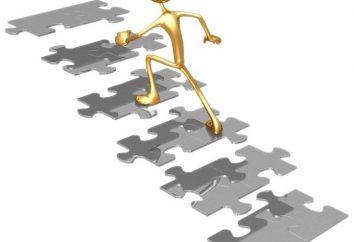 Le développement du personnel – clé du succès