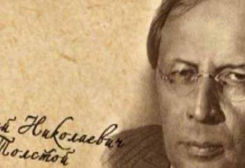 Notizie interessanti della vita di Tolstoj. Tolstoj Aleksey Nikolaevich