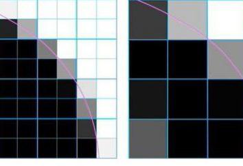 La tecnologia Retina Display – che cos'è?