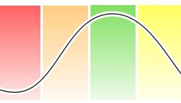 Ciclo – un … ¿Qué es un ciclo? ¿Cuáles son los bucles?