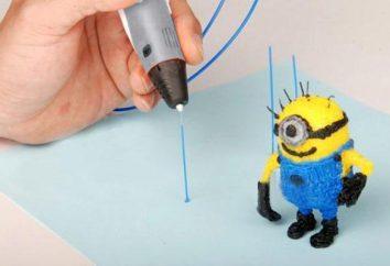 3D MyRiwell Griff – ein innovatives Werkzeug für die in der Luft zeichnen