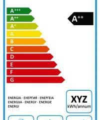 Jaka jest znaczenie klasy zużycia energii w lodówce