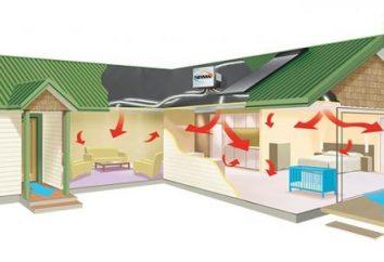 Cálculo de la ventilación de la sala