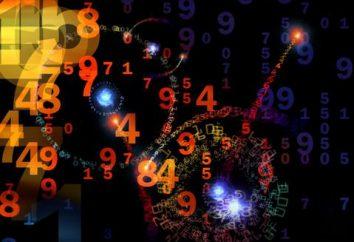 Ermitteln Sie das Datum des Todes Geburtsdatum aus – Realität oder Fiktion?