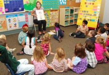 Como conduzir classes integradas no primeiro grupo mais jovem do jardim de infância?