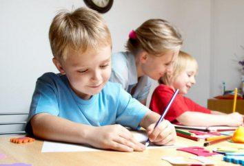 Jak ubiegać się o przyjęcie do szkoły w pierwszej klasie. Dokumenty dla pierwszej klasy