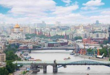 distritos de élite de Moscú: Clasificación