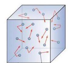 Grundformel Molekülphysik