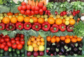 Entwicklung der Landwirtschaft – das ist der Weg, um die Nachfrage nach Lebensmitteln gerecht zu werden