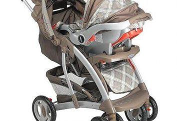 """""""Wózki Graco"""". Wózki dla dzieci"""