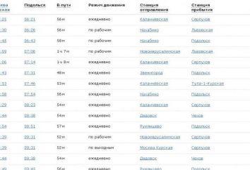 ¿Cómo llegar a Podolsk de Moscú en tren, autobús, taxi o coche privado