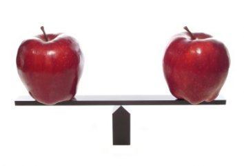 Encontrar norma objetiva: quais são os métodos de medição de trabalho