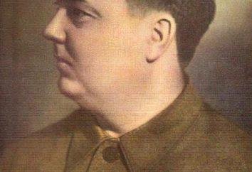 Gueorgui Malenkov, Président du Conseil des Ministres URSS: une biographie, carrière