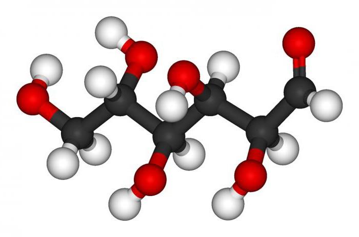 Was ist Glucose? Erste Glukose und seine Eigenschaften