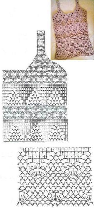Durchbrochene Häkeln Bluse: Diagramm, Beschreibung, Fotos,