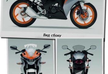 Honda CBR 125 R – mocny i stylowy widget