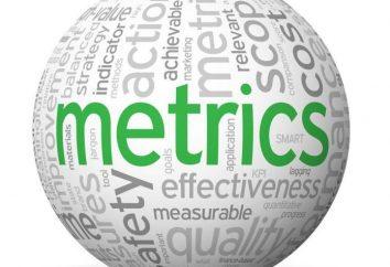 Métricos – It … Característica, oportunidades de servicio
