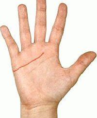Palmistry: Zeile der Liebe, Ehe und das Herz