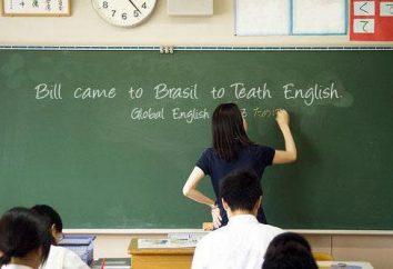 Plan para el profesor de auto-Inglés – ¿qué es? Un paso a paso guía concepto