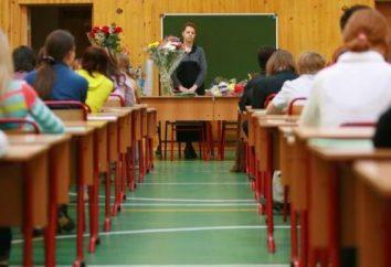 Problemy współczesnej edukacji i nauki. Rozwiązania problemów na szczeblu państwowym