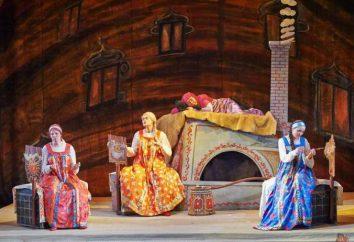 """Come fare un piano, """"La favola dello zar Saltan""""? Il piano, una sintesi dei personaggi principali opere"""
