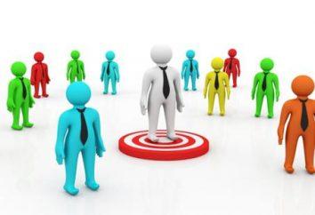 Targeting – was ist das? Typen und Targeting