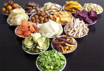 Włókno jedzenie – smaczne, przydatne