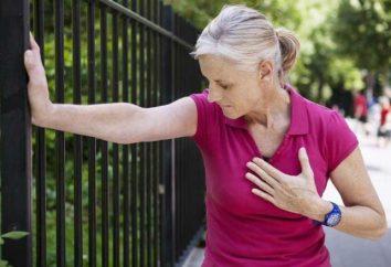 Objawy dławicy piersiowej u kobiet, pierwszej pomocy, leczenia środków ludowej