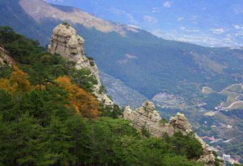 Taraktashskaya Spur Yalta: eine Beschreibung der Route Schema