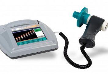 Spirographie – was ist das? Spirographie Asthma bronchiale. Wo tun Spirographie. Indikatoren Spirographie
